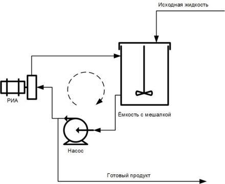 Схема включения РИА