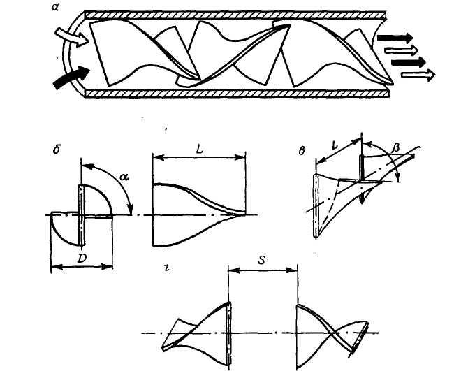 Схема гидродинамического кавиатора
