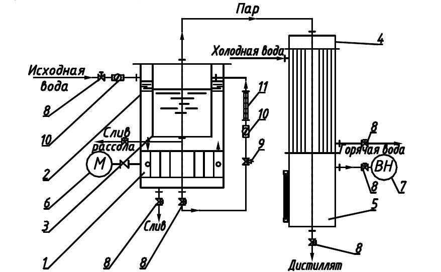 Схема установки опрсенения воды ДЭВА